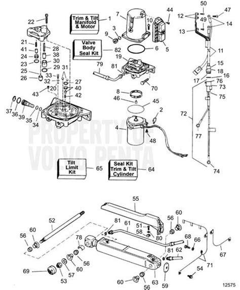 volvo penta dibujo de despiece sistema de power trim sx