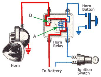 solved how to wire a 12v 3 point car horn relay fixya