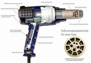 Steinel 2300w Heat Gun With Lcd Display