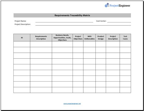 requirements traceability matrix template do you need a requirements traceability matrix