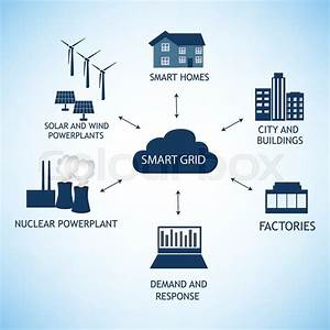 Smart Grid Concept And Cloud Computing