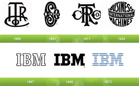 17 evolutions of your favorite logos young entrepreneurs