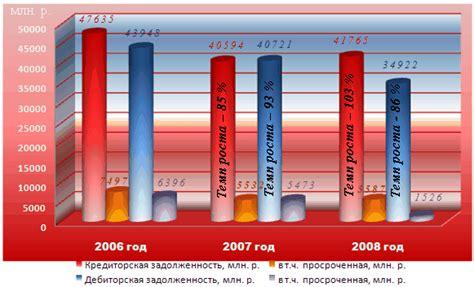 Энергосбережение. Эффективность использования энергоресурсов