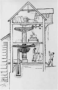 Image Gallery watermill diagram