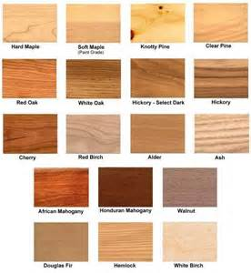 25 best ideas about wood types on types of