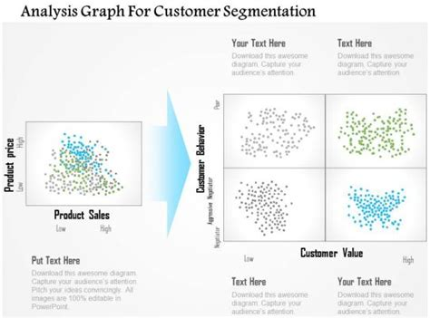 analysis graph  customer segmentation powerpoint template  images gallery