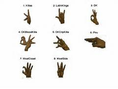 Crip Gang Signs with Hands  Crip Gang Signs