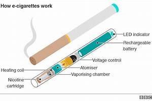 vapor pen health hazards