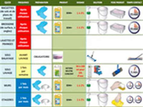 plan de nettoyage cuisine plan de nettoyage afsca pièces détachées electromenager