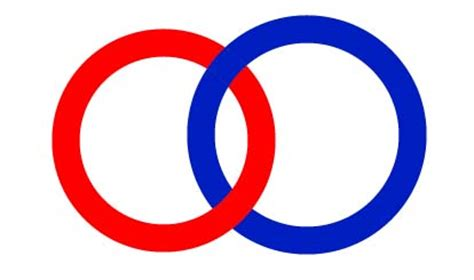 Faire des cercles entrecroises comme le logo des Jeux ...