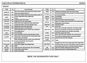 29 2007 Pt Cruiser Fuse Box Diagram