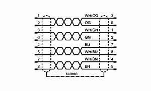 straight rj45 wiring diagram rj12 wiring diagram wiring With cat5e straight through wiring diagram
