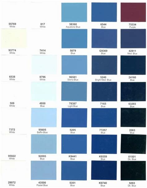 dupont imron marine paint color chart paint color ideas
