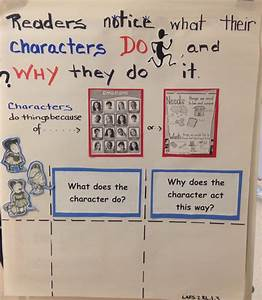 Reading Anchor Charts 1st Grade Anchor Chart Rl 2 3 Describe How The Character In A