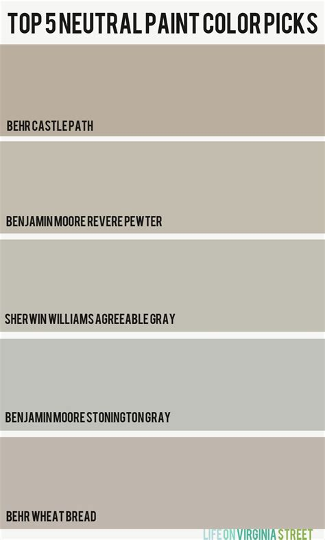 picking the paint color and my top five neutral