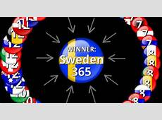 Eurovision 2015 Results Voting & Points