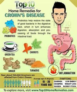 Home Remedies For Crohn U0026 39 S Disease