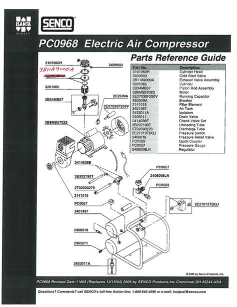 Buy Senco Compressor Peak Gal