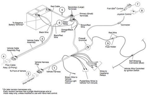 Minute Mount 1 Headlight Wiring Diagram original minute mount wiring relay style regarding fisher