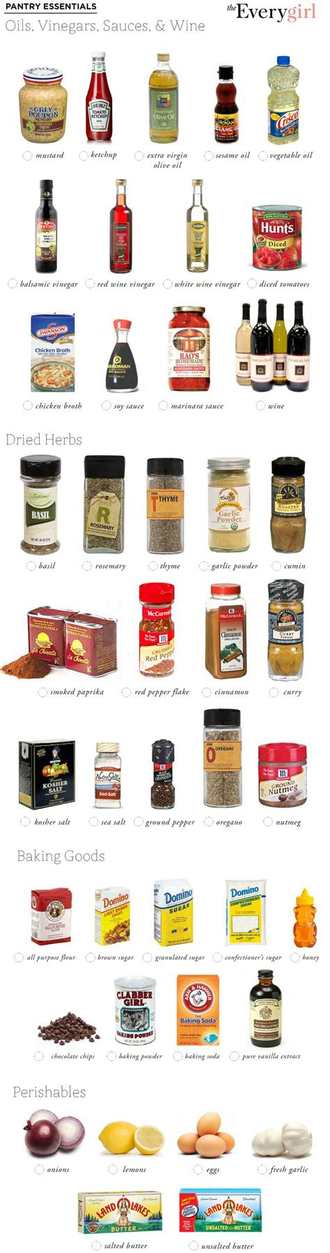 pantry essentials home pantry essentials basic kitchen kitchen essentials
