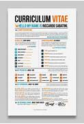 Creative CV Resume Examples 12a Back To Post Interesting Formats Of The Resume Templates Resume 2016 Creative Resume Template Free Samples Examples Format Resume 30 Creative Resume Designs That Will Make You Rethink Your CV