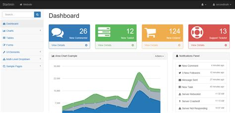 Download Admin Panel Template by 16 Free Bootstrap 3 Admin Templates 2018