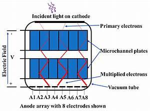 Alpine Cde 9852 Wiring Diagram