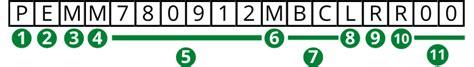 Ingrese sus datos personales tal como figuran en el. La CURP en el 2020: Obtenla gratis por Internet » Becas.top