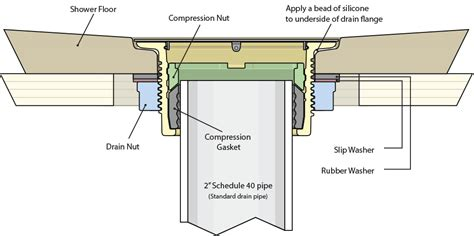 Delta Kitchen Faucet Leaking At Base by Bathroom Water Supply Diagram Bathroom Free Engine Image