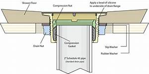 Shower Drain Assembly