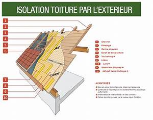 Prix Isolation Par L Extérieur : prix isolation toiture exterieur j cherence ~ Dailycaller-alerts.com Idées de Décoration