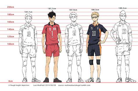 Haikyuu characters tier list maker. ⁰ ⁰˶ ) • Expanded Haikyuu!! Height Chart (2014/06/21) ※...