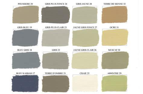 palette de couleur peinture pour chambre cuisine nuancier ral atmosphere couleur nuancier peinture