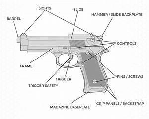 13 Best Images Of Basic Gun Diagrams Revolver Trigger