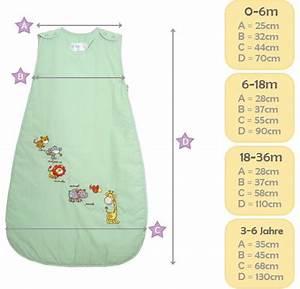 Baby Schlafsack Größen : baby sleeping bag size reference job schlafsack baby ~ A.2002-acura-tl-radio.info Haus und Dekorationen