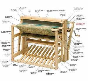 Standard Floor Loom Labelled Diagram