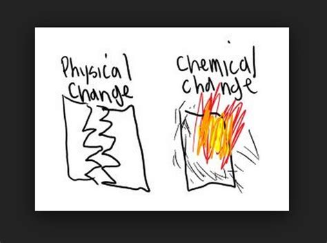 Year 6 (5e) Science Unit  Physical Vs Chemical Change  Australian Curriculum Lessons