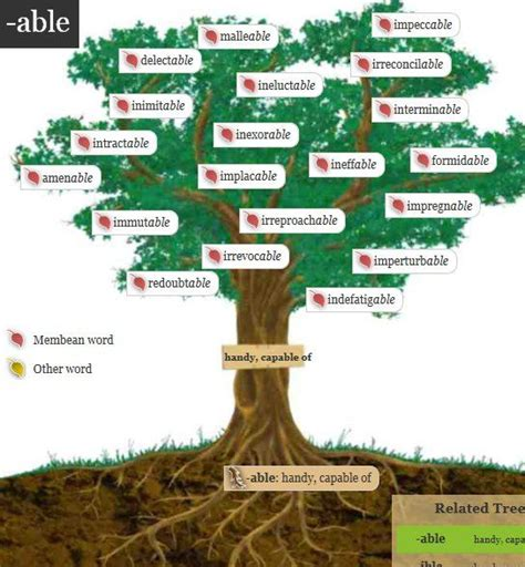 Excellent Site For Finding Root Word Families  Fabulous Fourth Grade  Pinterest  Root Words
