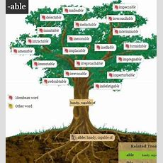 Excellent Site For Finding Root Word Families Fabulous