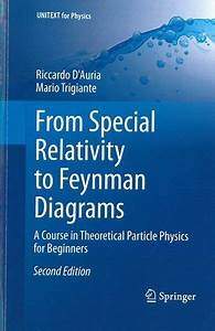 Diagram  From Special Relativity To Feynman Diagrams A