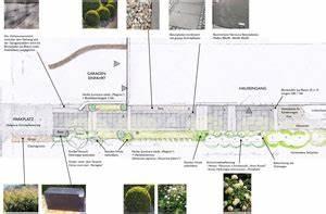 Gartengestaltung Kosten Beispiele : gesamtkosten einer gartengestaltung ~ Markanthonyermac.com Haus und Dekorationen