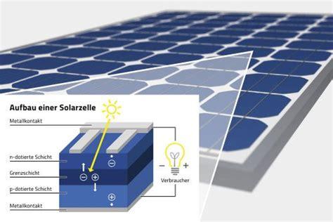 wie funktioniert eine solarzelle solarzelle aufbau funktion zelltypen focus de