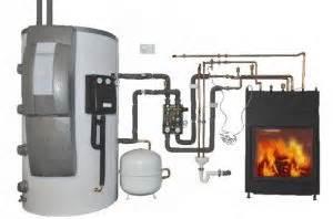 Poele A Granule Hydraulique : boiler thermodynamique sur vmc double flux ~ Farleysfitness.com Idées de Décoration