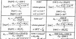 Chimie Minerale G Thermodynamique Chimique Diagrammes