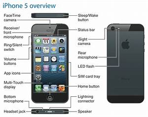 Iphone 5 Operating Manual