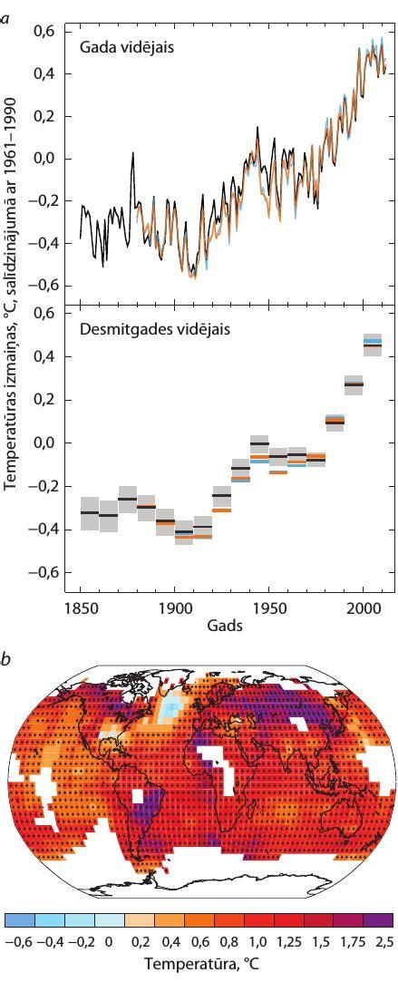 5. Globālā sasilšana un tās sekas