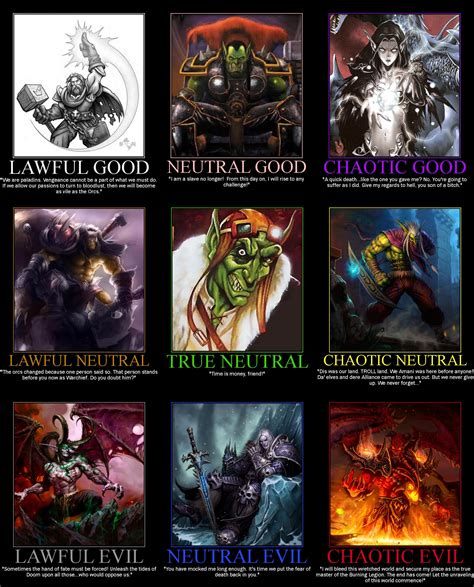 Warcraft Meme - world of warcraft alignment chart you wanna earn more gold in wow gt gt gt https www world of