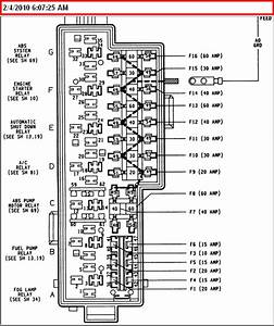 1998 Jeep Cherokee Laredo Fuse Box Diagram