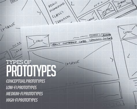 A Comprehensive Prototyping Guide for Rookies Articles