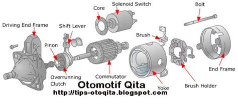 komponen dinamo stater dan fungsinya otomotrip